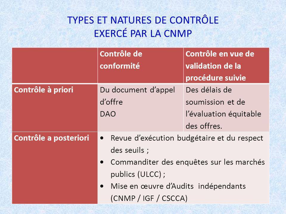 TYPES ET NATURES DE CONTRÔLE EXERCÉ PAR LA CNMP Contrôle de conformité Contrôle en vue de validation de la procédure suivie Contrôle à priori Du docum