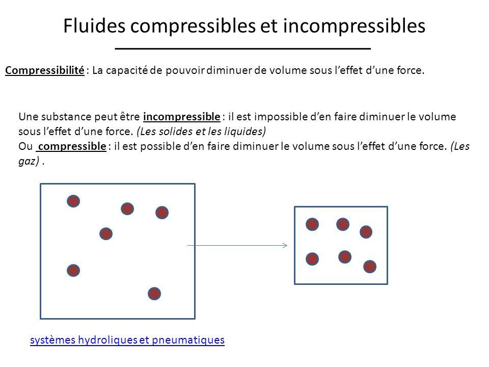 Fluides compressibles et incompressibles Compressibilité : La capacité de pouvoir diminuer de volume sous leffet dune force. Une substance peut être i