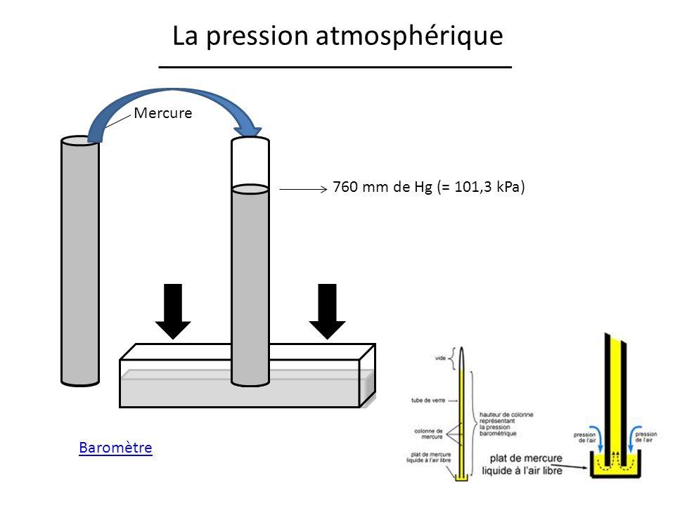 La pression atmosphérique Baromètre Mercure 760 mm de Hg (= 101,3 kPa)