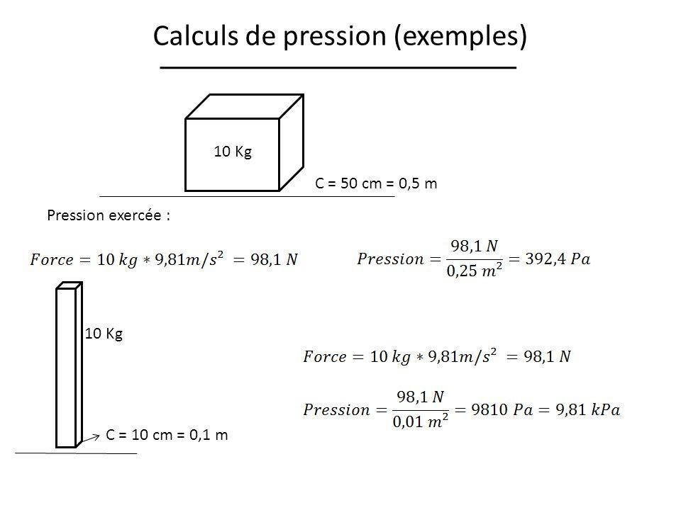 Calculs de pression (exemples) 10 Kg C = 50 cm = 0,5 m Pression exercée : 10 Kg C = 10 cm = 0,1 m