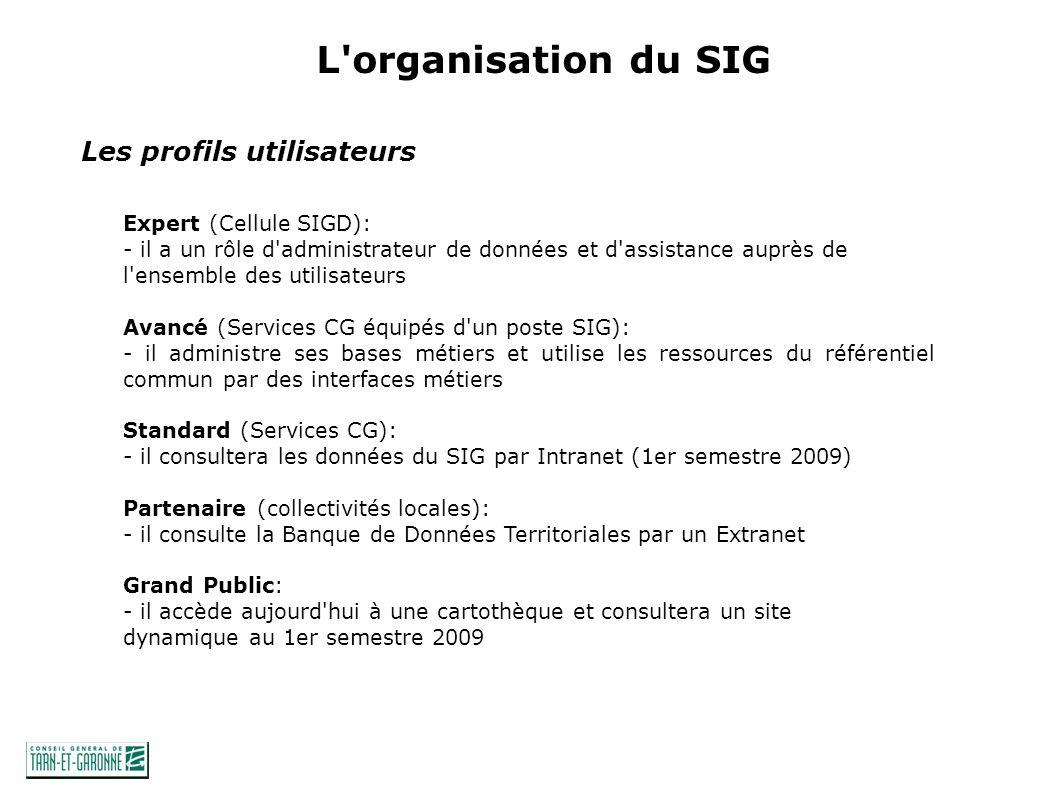 Les profils utilisateurs L organisation du SIG Expert (Cellule SIGD): - il a un rôle d administrateur de données et d assistance auprès de l ensemble des utilisateurs Avancé (Services CG équipés d un poste SIG): - il administre ses bases métiers et utilise les ressources du référentiel commun par des interfaces métiers Standard (Services CG): - il consultera les données du SIG par Intranet (1er semestre 2009) Partenaire (collectivités locales): - il consulte la Banque de Données Territoriales par un Extranet Grand Public: - il accède aujourd hui à une cartothèque et consultera un site dynamique au 1er semestre 2009