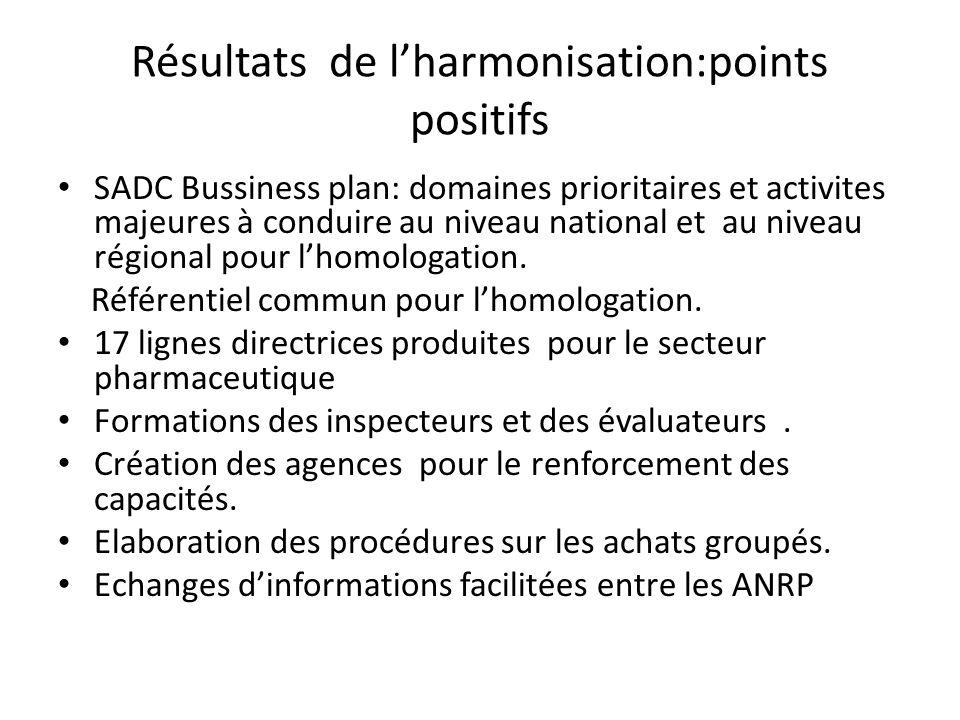 Résultats de lharmonisation:points positifs SADC Bussiness plan: domaines prioritaires et activites majeures à conduire au niveau national et au niveau régional pour lhomologation.