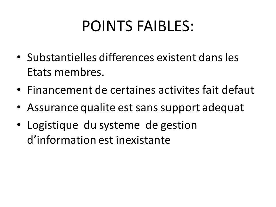 POINTS FAIBLES: Substantielles differences existent dans les Etats membres. Financement de certaines activites fait defaut Assurance qualite est sans