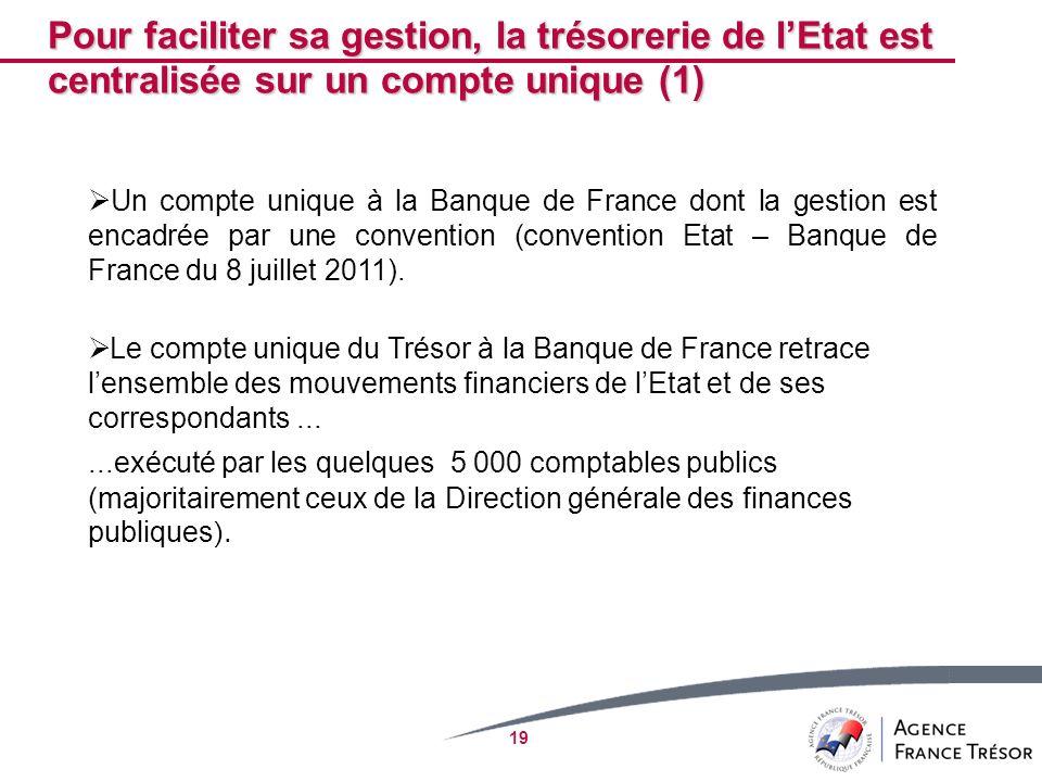 19 Pour faciliter sa gestion, la trésorerie de lEtat est centralisée sur un compte unique (1) Le compte unique du Trésor à la Banque de France retrace