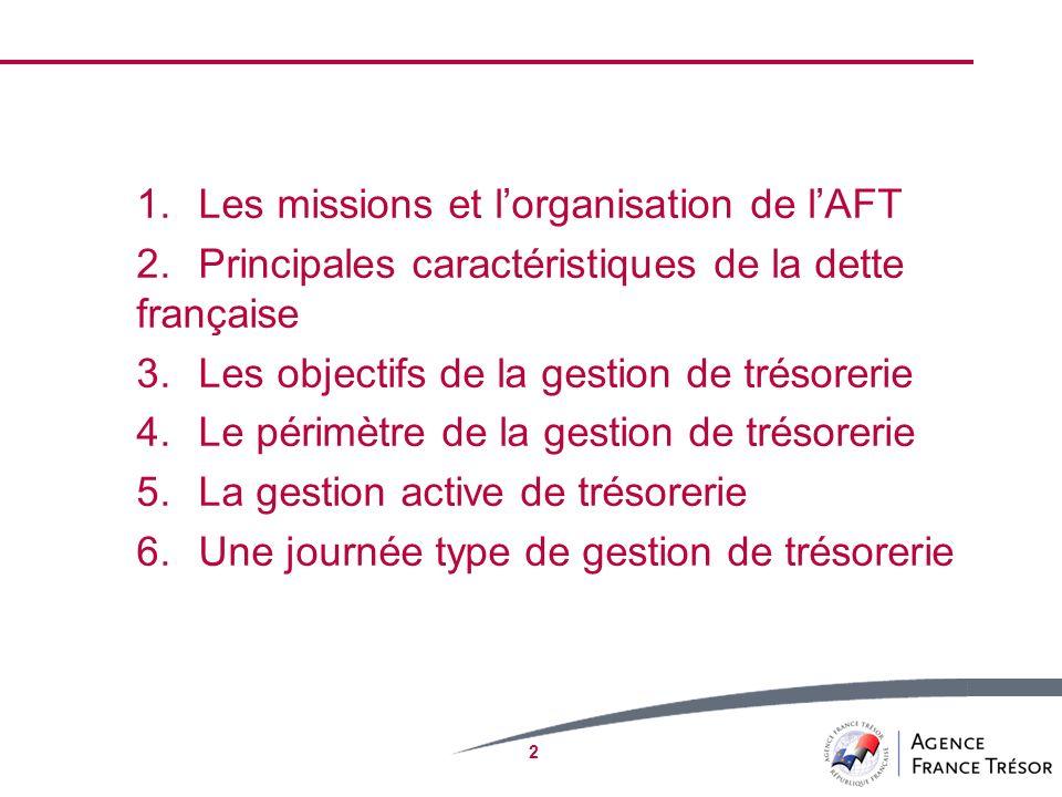 2 1.Les missions et lorganisation de lAFT 2.Principales caractéristiques de la dette française 3.Les objectifs de la gestion de trésorerie 4.Le périmè