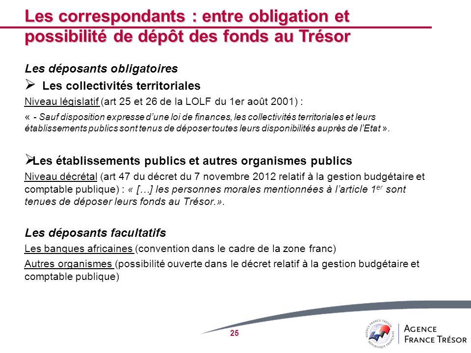 25 Les déposants obligatoires Les collectivités territoriales Niveau législatif (art 25 et 26 de la LOLF du 1er août 2001) : « - Sauf disposition expr