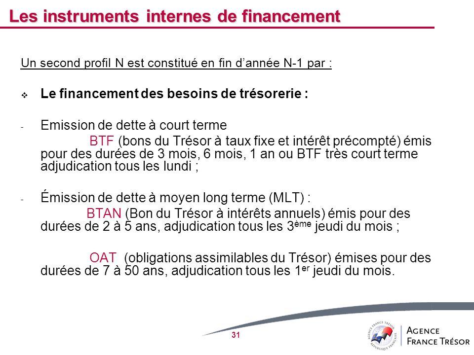 31 Les instruments internes de financement Un second profil N est constitué en fin dannée N-1 par : Le financement des besoins de trésorerie : - Emiss