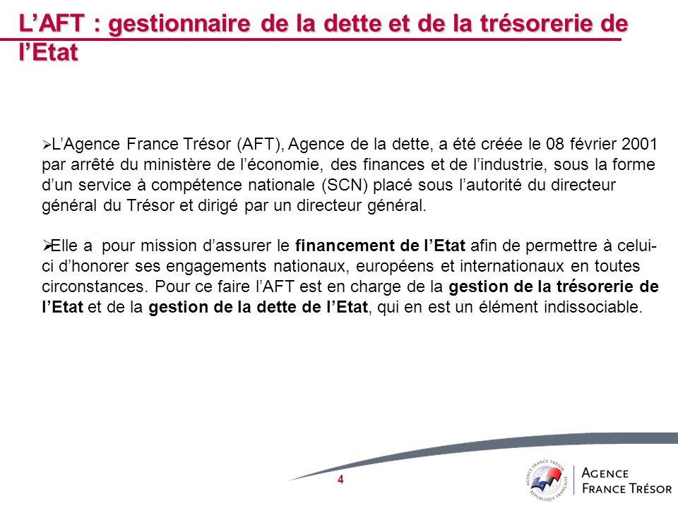 4 LAFT : gestionnaire de la dette et de la trésorerie de lEtat LAgence France Trésor (AFT), Agence de la dette, a été créée le 08 février 2001 par arr