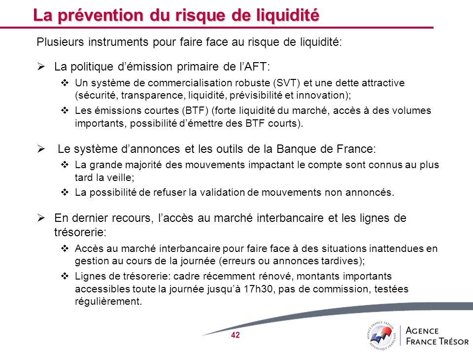 42 La prévention du risque de liquidité Plusieurs instruments pour faire face au risque de liquidité: La politique démission primaire de lAFT: Un syst
