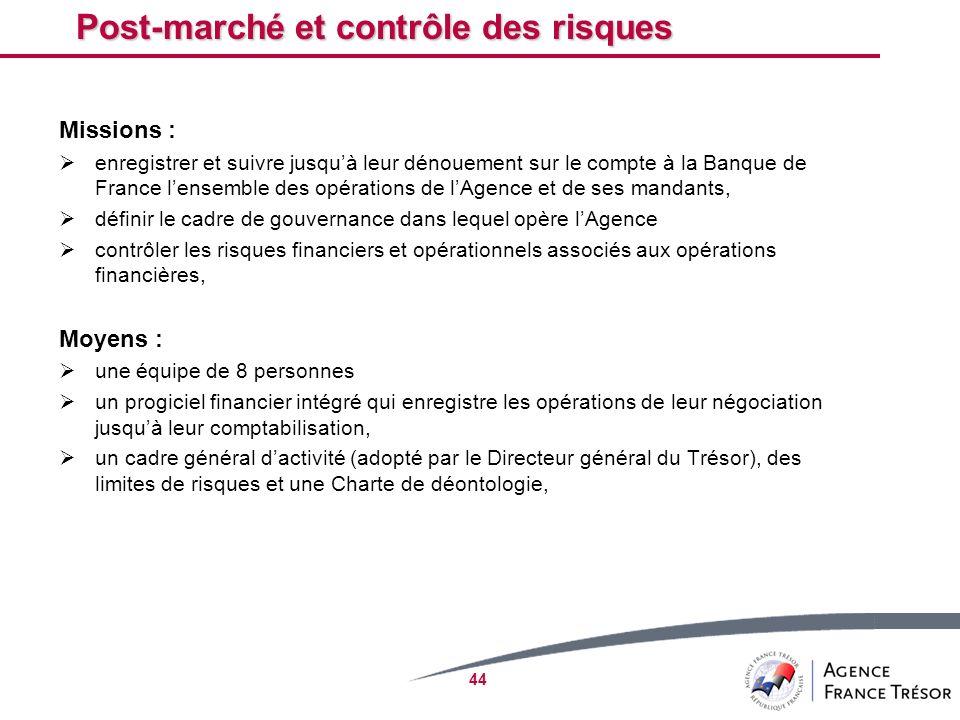 44 Missions : enregistrer et suivre jusquà leur dénouement sur le compte à la Banque de France lensemble des opérations de lAgence et de ses mandants,