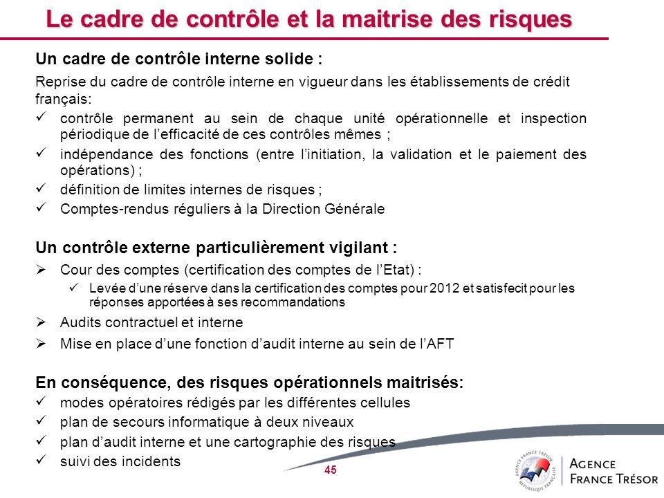 45 Un cadre de contrôle interne solide : Reprise du cadre de contrôle interne en vigueur dans les établissements de crédit français: contrôle permanen