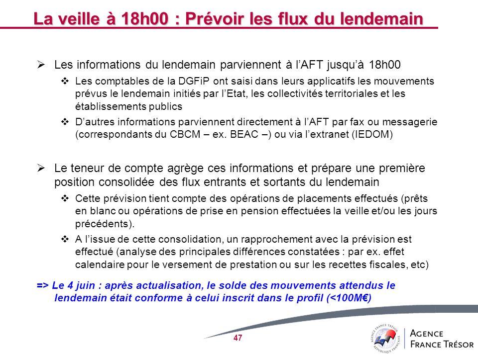 47 La veille à 18h00 : Prévoir les flux du lendemain Les informations du lendemain parviennent à lAFT jusquà 18h00 Les comptables de la DGFiP ont sais