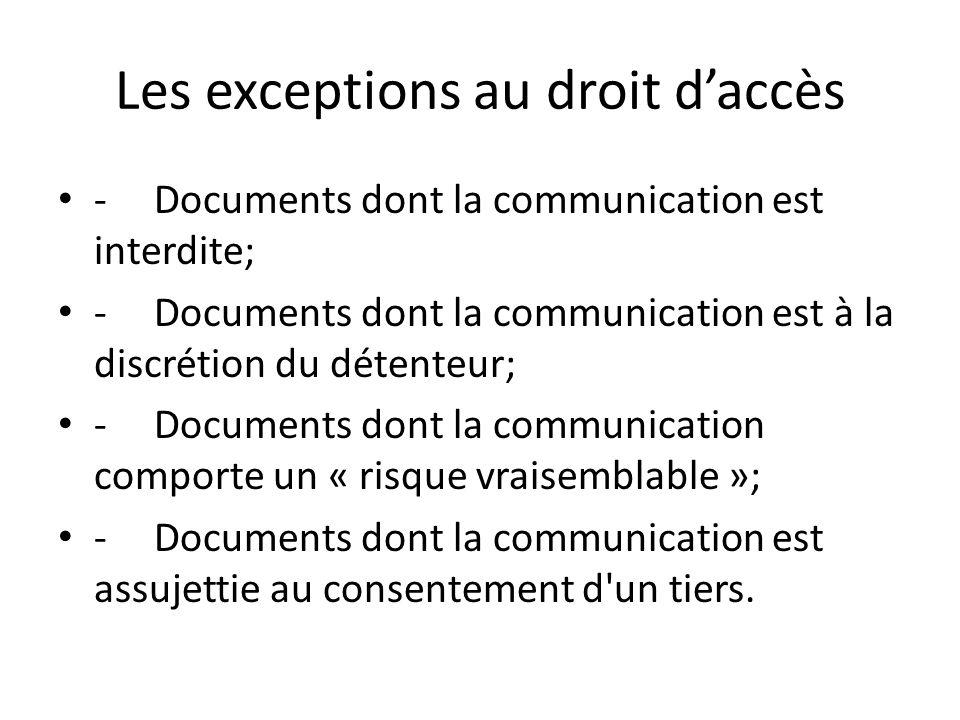 Les exceptions au droit daccès -Documents dont la communication est interdite; -Documents dont la communication est à la discrétion du détenteur; -Doc
