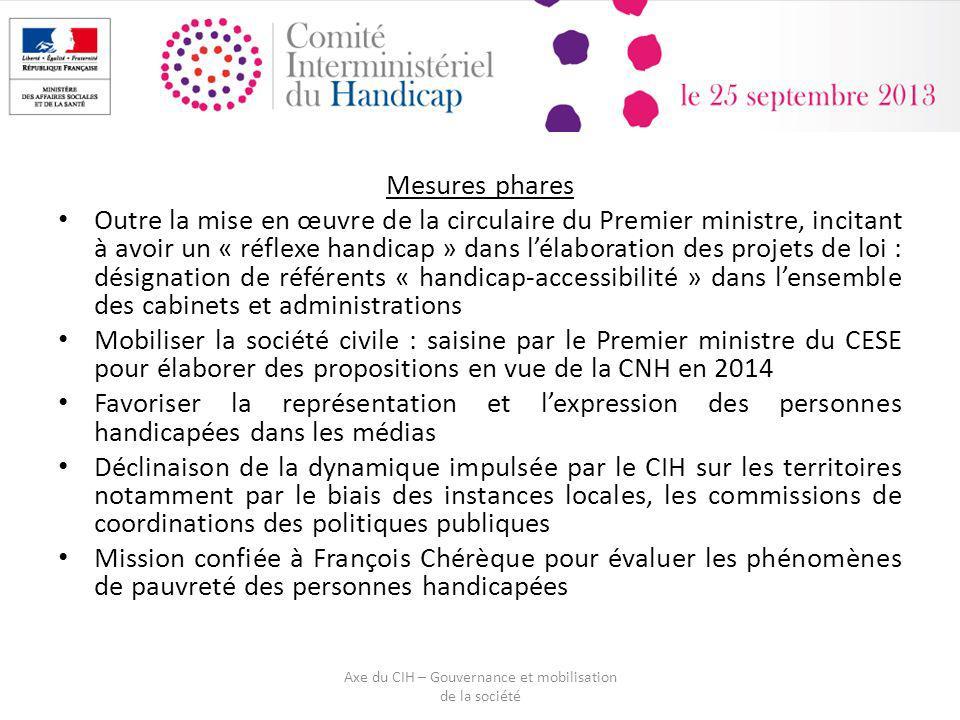 Mesures phares Outre la mise en œuvre de la circulaire du Premier ministre, incitant à avoir un « réflexe handicap » dans lélaboration des projets de