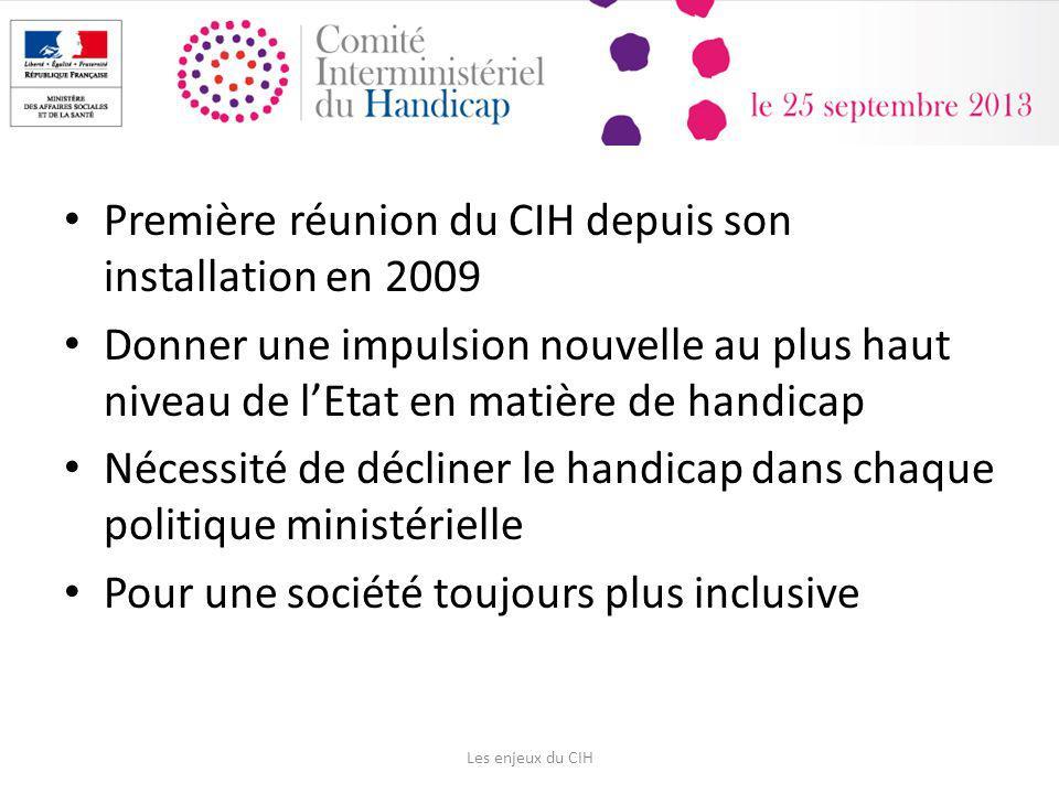 Première réunion du CIH depuis son installation en 2009 Donner une impulsion nouvelle au plus haut niveau de lEtat en matière de handicap Nécessité de décliner le handicap dans chaque politique ministérielle Pour une société toujours plus inclusive Les enjeux du CIH