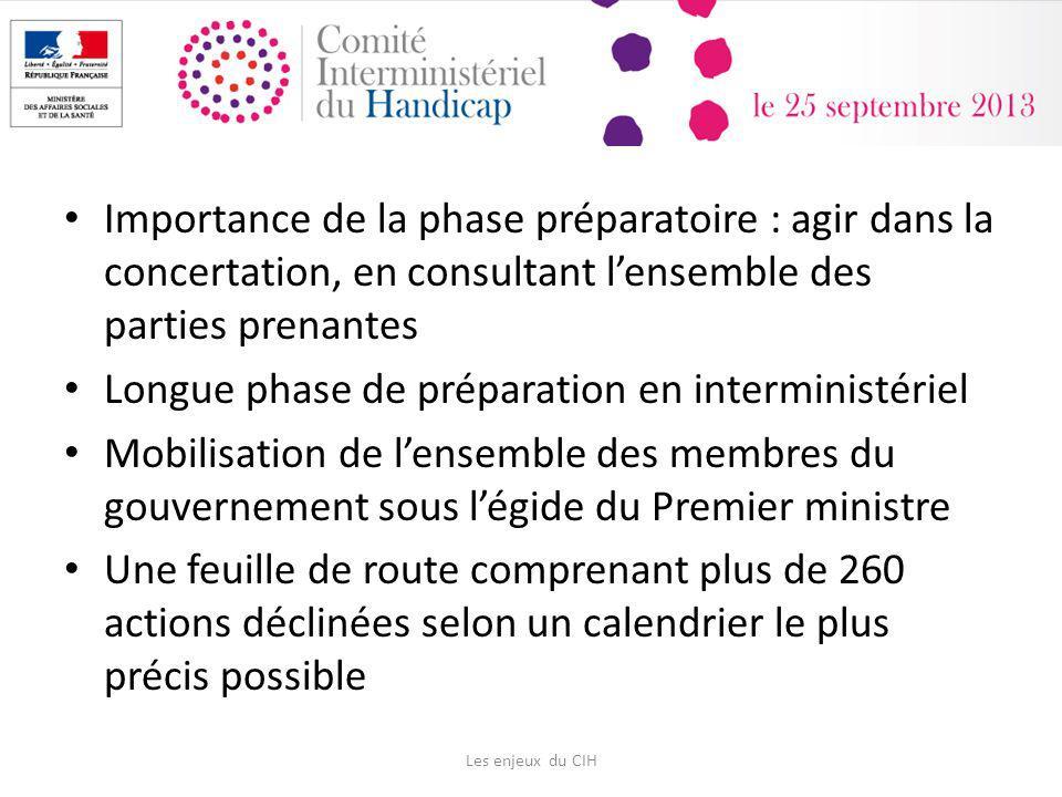 Importance de la phase préparatoire : agir dans la concertation, en consultant lensemble des parties prenantes Longue phase de préparation en intermin