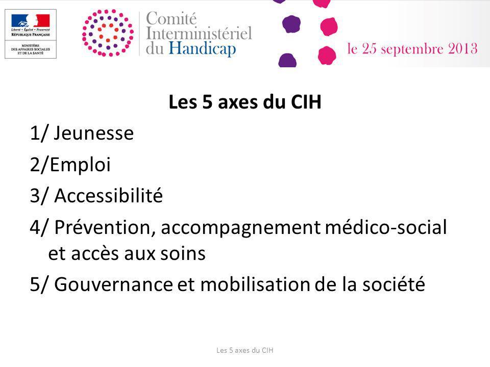 Les 5 axes du CIH 1/ Jeunesse 2/Emploi 3/ Accessibilité 4/ Prévention, accompagnement médico-social et accès aux soins 5/ Gouvernance et mobilisation de la société Les 5 axes du CIH