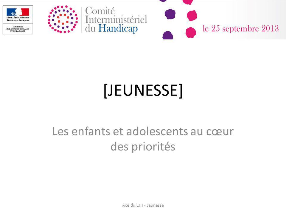 [JEUNESSE] Les enfants et adolescents au cœur des priorités Axe du CIH - Jeunesse