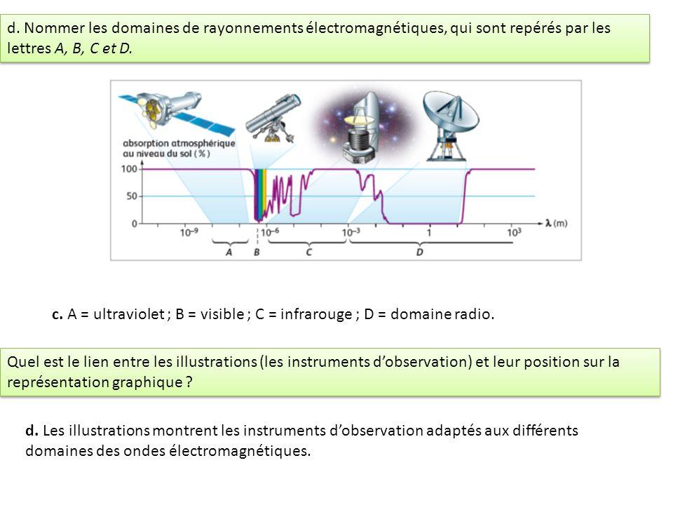 d. Nommer les domaines de rayonnements électromagnétiques, qui sont repérés par les lettres A, B, C et D. c. A = ultraviolet ; B = visible ; C = infra