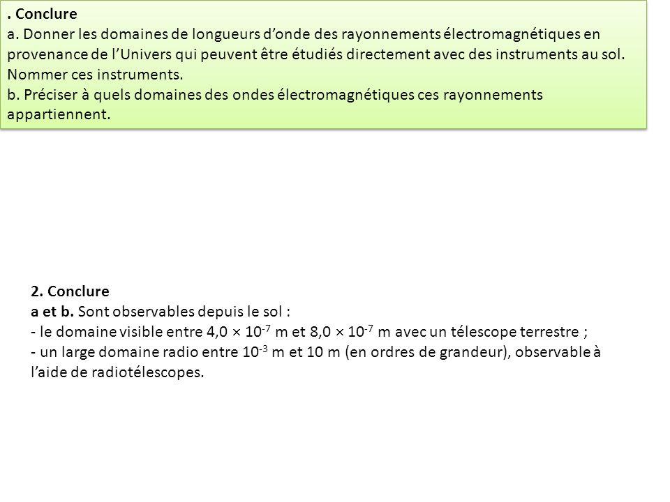 . Conclure a. Donner les domaines de longueurs donde des rayonnements électromagnétiques en provenance de lUnivers qui peuvent être étudiés directemen