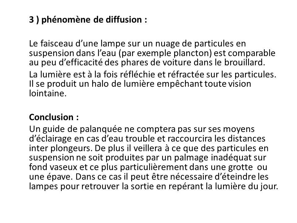 3 ) phénomène de diffusion : Le faisceau dune lampe sur un nuage de particules en suspension dans leau (par exemple plancton) est comparable au peu defficacité des phares de voiture dans le brouillard.