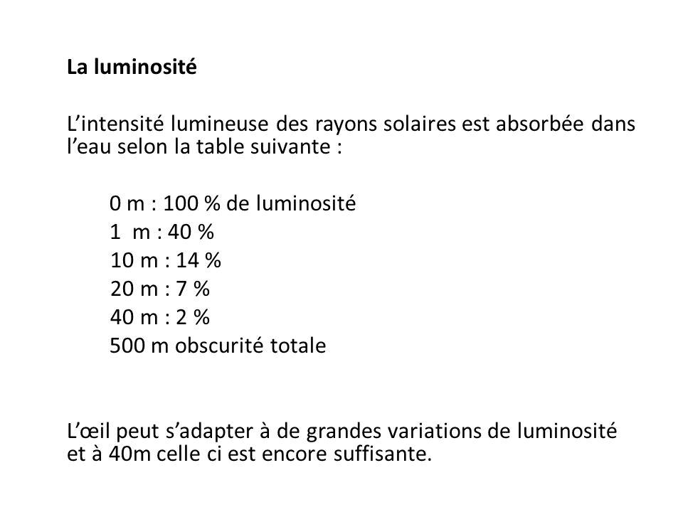 La luminosité Lintensité lumineuse des rayons solaires est absorbée dans leau selon la table suivante : 0 m : 100 % de luminosité 1 m : 40 % 10 m : 14 % 20 m : 7 % 40 m : 2 % 500 m obscurité totale Lœil peut sadapter à de grandes variations de luminosité et à 40m celle ci est encore suffisante.