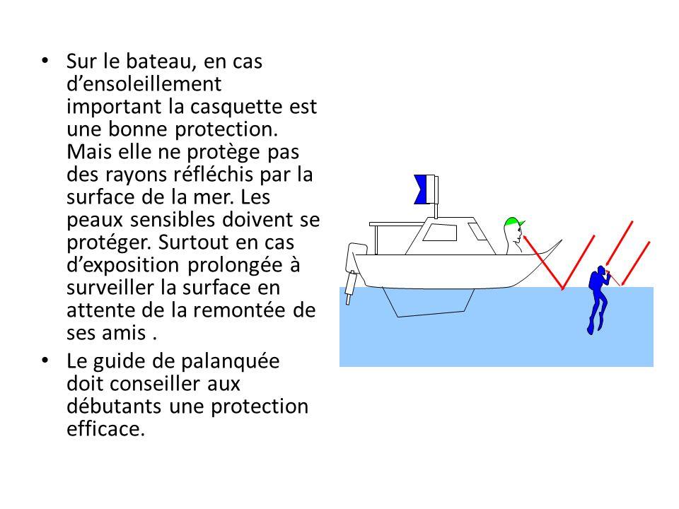 Sur le bateau, en cas densoleillement important la casquette est une bonne protection.