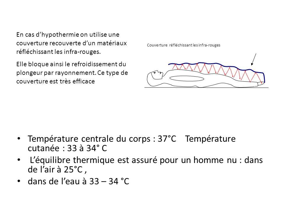Température centrale du corps : 37°C Température cutanée : 33 à 34° C Léquilibre thermique est assuré pour un homme nu : dans de lair à 25°C, dans de leau à 33 – 34 °C Couverture réfléchissant les infra-rouges En cas dhypothermie on utilise une couverture recouverte dun matériaux réfléchissant les infra-rouges.
