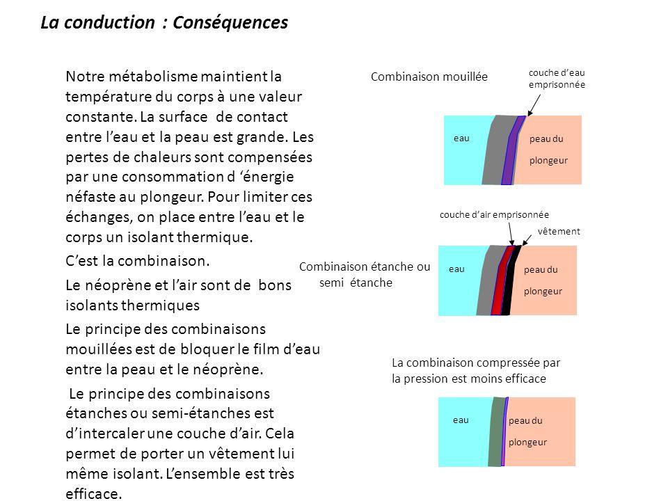 La conduction : Conséquences Notre métabolisme maintient la température du corps à une valeur constante.