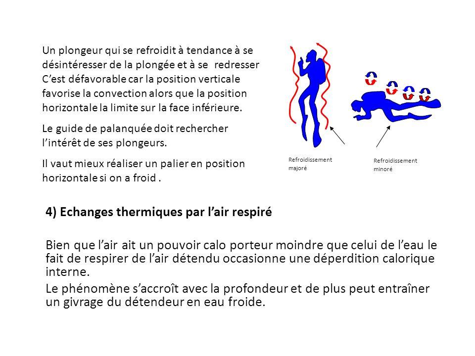 Un plongeur qui se refroidit à tendance à se désintéresser de la plongée et à se redresser Cest défavorable car la position verticale favorise la convection alors que la position horizontale la limite sur la face inférieure.