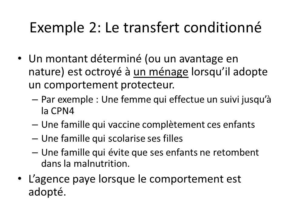 Exemple 2: Le transfert conditionné Un montant déterminé (ou un avantage en nature) est octroyé à un ménage lorsquil adopte un comportement protecteur