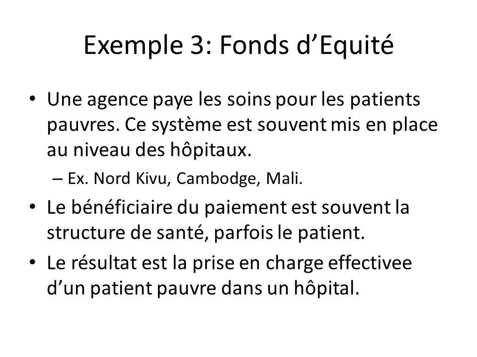 Exemple 3: Fonds dEquité Une agence paye les soins pour les patients pauvres. Ce système est souvent mis en place au niveau des hôpitaux. – Ex. Nord K