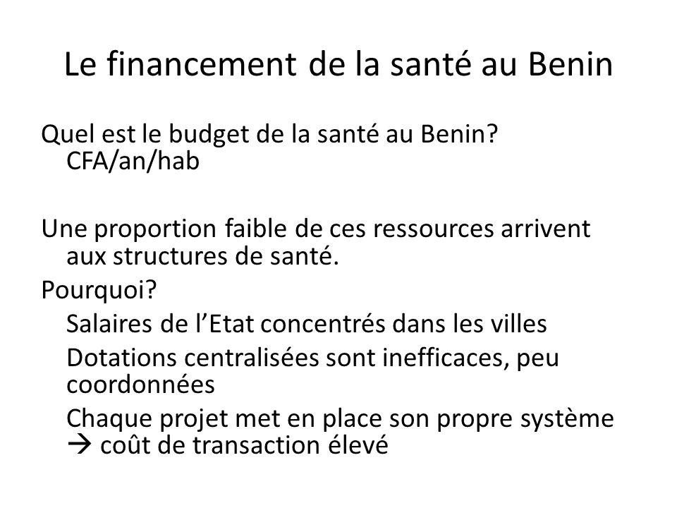 Le financement de la santé au Benin Quel est le budget de la santé au Benin? CFA/an/hab Une proportion faible de ces ressources arrivent aux structure