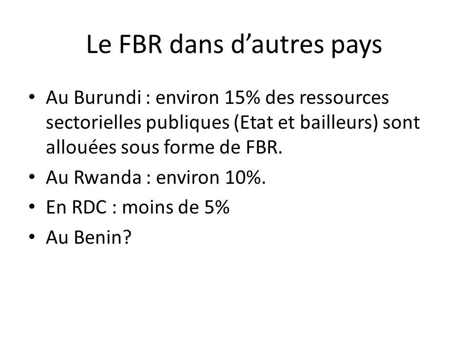Le FBR dans dautres pays Au Burundi : environ 15% des ressources sectorielles publiques (Etat et bailleurs) sont allouées sous forme de FBR. Au Rwanda