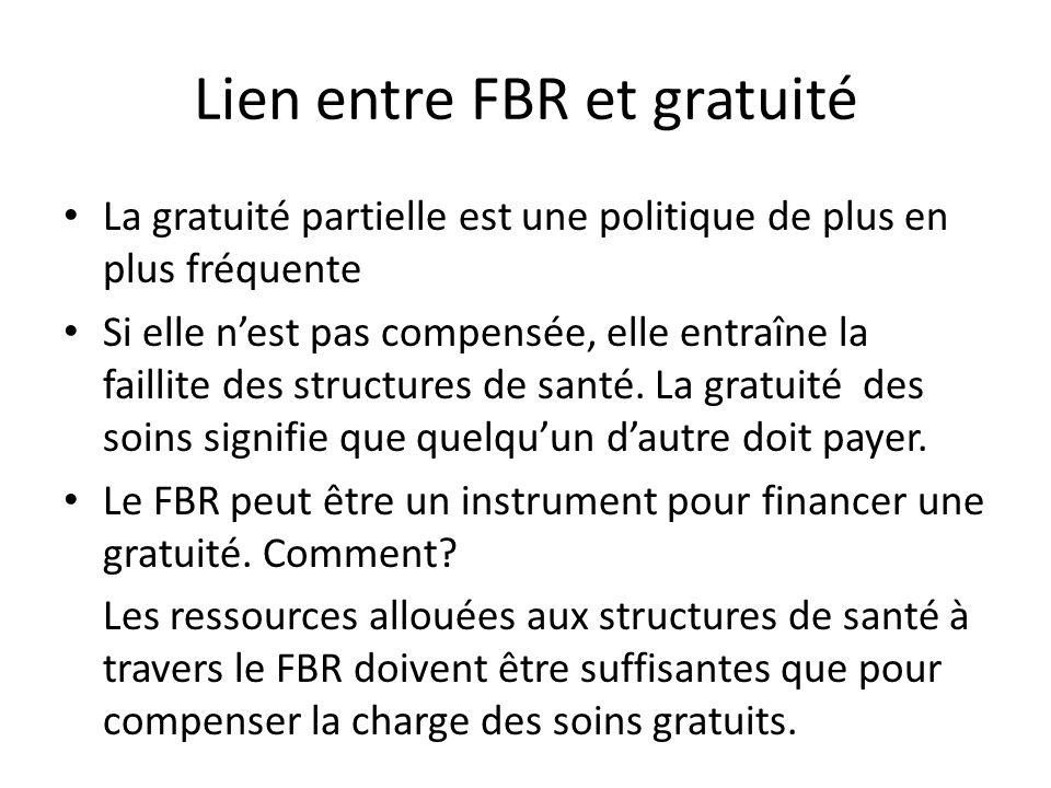 Lien entre FBR et gratuité La gratuité partielle est une politique de plus en plus fréquente Si elle nest pas compensée, elle entraîne la faillite des