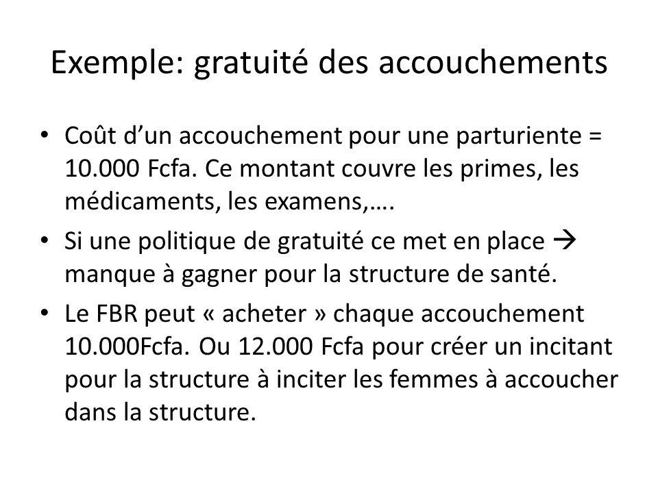 Exemple: gratuité des accouchements Coût dun accouchement pour une parturiente = 10.000 Fcfa. Ce montant couvre les primes, les médicaments, les exame