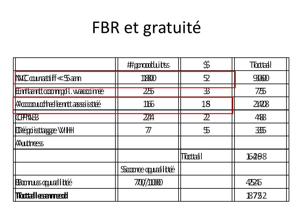 Le FBR et léquité Quest ce léquité dans le système de santé.