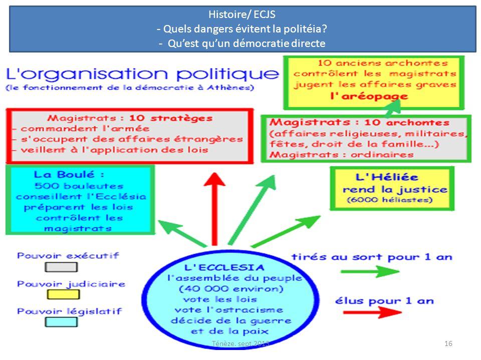 Histoire/ ECJS - Quels dangers évitent la politéia? - Quest quun démocratie directe Ténèze. sept.201316