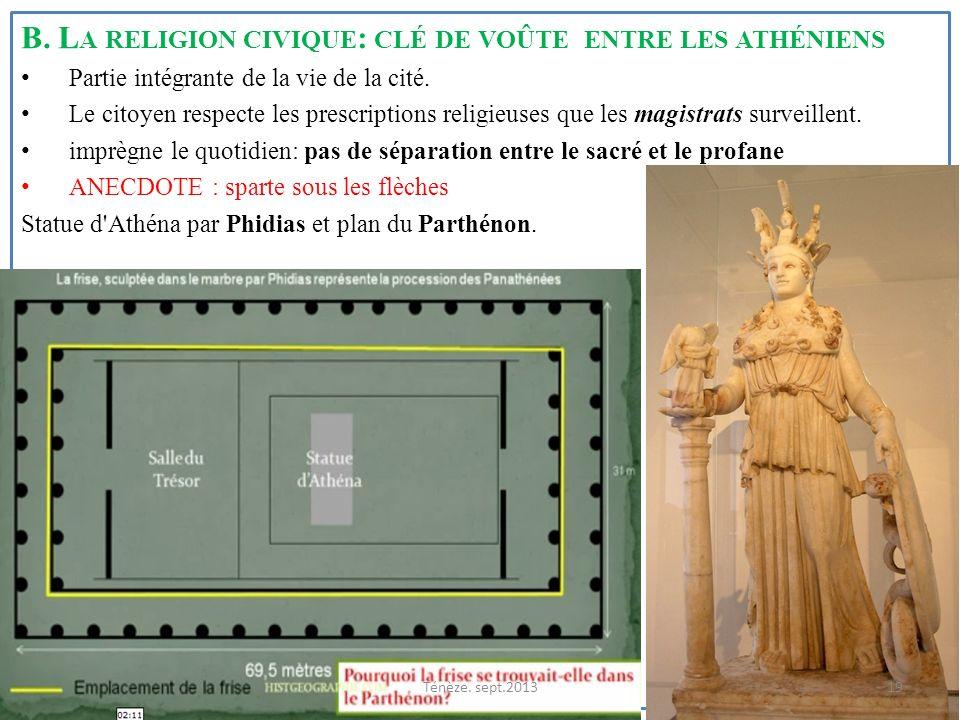 B. L A RELIGION CIVIQUE : CLÉ DE VOÛTE ENTRE LES ATHÉNIENS Partie intégrante de la vie de la cité. Le citoyen respecte les prescriptions religieuses q