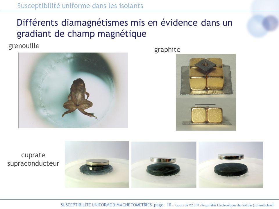 SUSCEPTIBILITE UNIFORME & MAGNETOMETRIES page 10 - Cours de M2 CFP - Propriétés Electroniques des Solides (Julien Bobroff) Différents diamagnétismes m