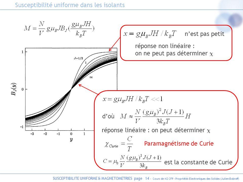 SUSCEPTIBILITE UNIFORME & MAGNETOMETRIES page 14 - Cours de M2 CFP - Propriétés Electroniques des Solides (Julien Bobroff) nest pas petit réponse non