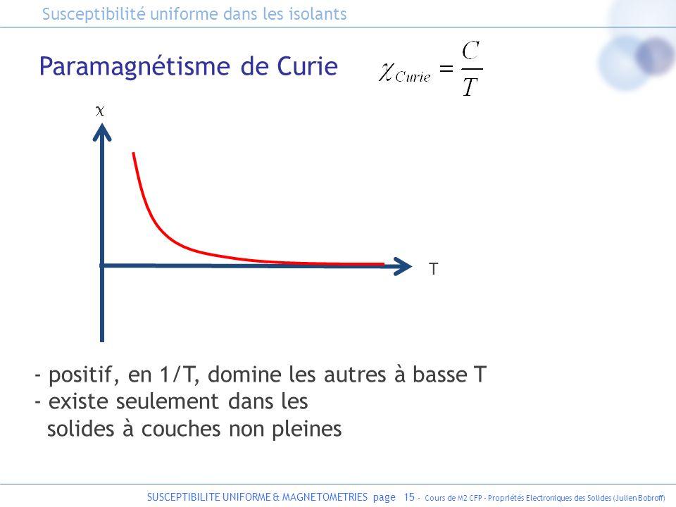 SUSCEPTIBILITE UNIFORME & MAGNETOMETRIES page 15 - Cours de M2 CFP - Propriétés Electroniques des Solides (Julien Bobroff) - positif, en 1/T, domine l