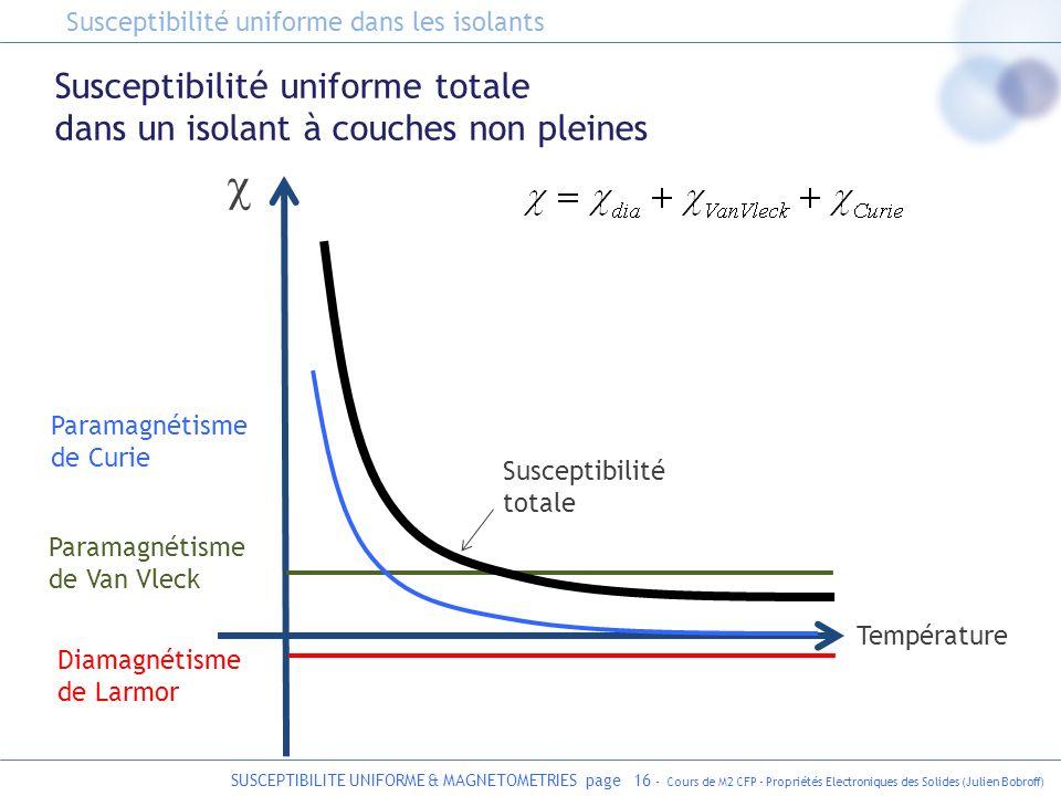 SUSCEPTIBILITE UNIFORME & MAGNETOMETRIES page 16 - Cours de M2 CFP - Propriétés Electroniques des Solides (Julien Bobroff) Susceptibilité uniforme tot