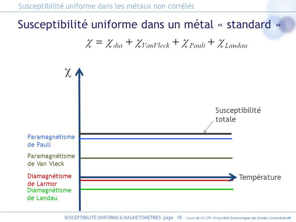 SUSCEPTIBILITE UNIFORME & MAGNETOMETRIES page 18 - Cours de M2 CFP - Propriétés Electroniques des Solides (Julien Bobroff) Susceptibilité uniforme dan