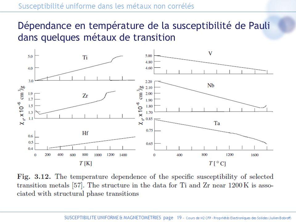 SUSCEPTIBILITE UNIFORME & MAGNETOMETRIES page 19 - Cours de M2 CFP - Propriétés Electroniques des Solides (Julien Bobroff) Dépendance en température d