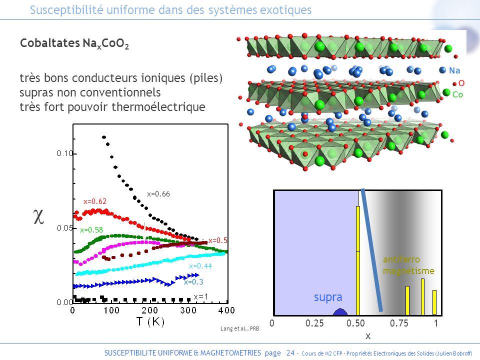 SUSCEPTIBILITE UNIFORME & MAGNETOMETRIES page 24 - Cours de M2 CFP - Propriétés Electroniques des Solides (Julien Bobroff) Cobaltates Na x CoO 2 très