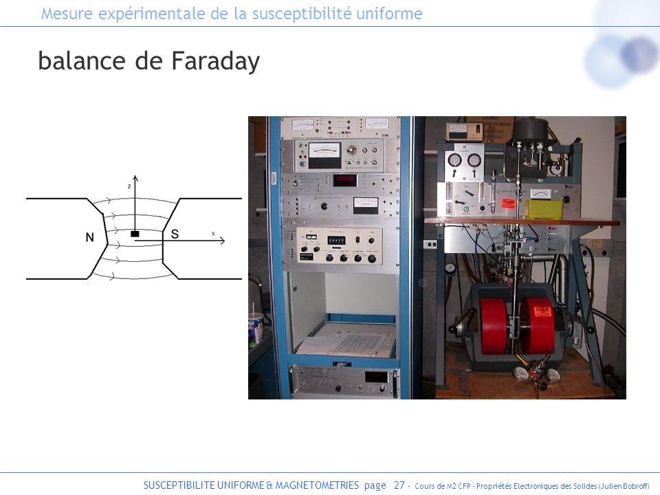 SUSCEPTIBILITE UNIFORME & MAGNETOMETRIES page 27 - Cours de M2 CFP - Propriétés Electroniques des Solides (Julien Bobroff) balance de Faraday Mesure e