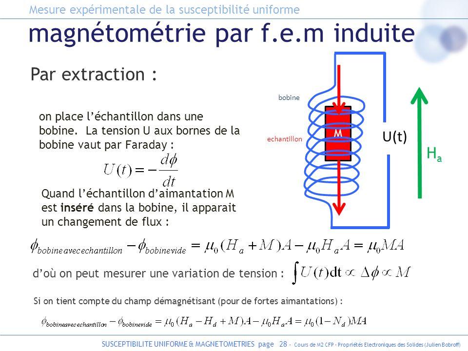 SUSCEPTIBILITE UNIFORME & MAGNETOMETRIES page 28 - Cours de M2 CFP - Propriétés Electroniques des Solides (Julien Bobroff) M magnétométrie par f.e.m i