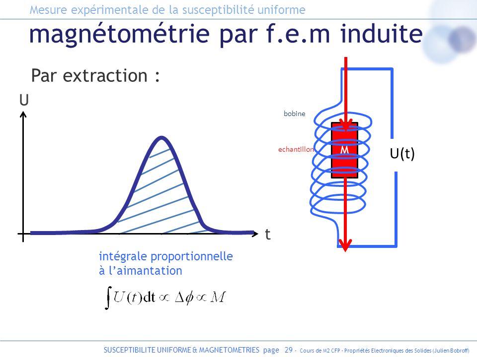 SUSCEPTIBILITE UNIFORME & MAGNETOMETRIES page 29 - Cours de M2 CFP - Propriétés Electroniques des Solides (Julien Bobroff) M magnétométrie par f.e.m i