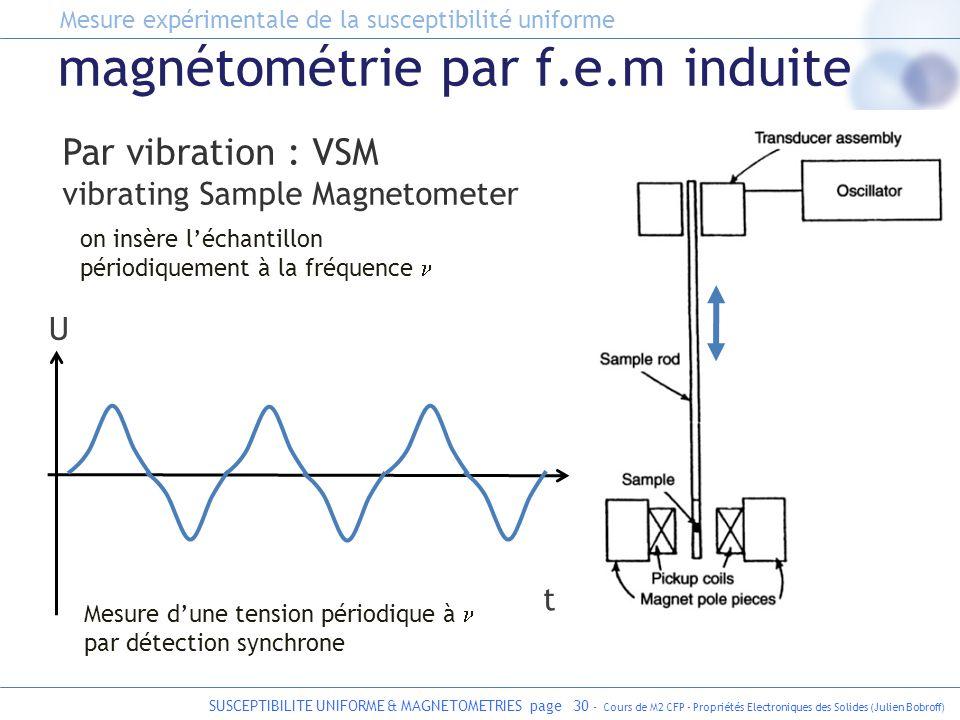 SUSCEPTIBILITE UNIFORME & MAGNETOMETRIES page 30 - Cours de M2 CFP - Propriétés Electroniques des Solides (Julien Bobroff) magnétométrie par f.e.m ind